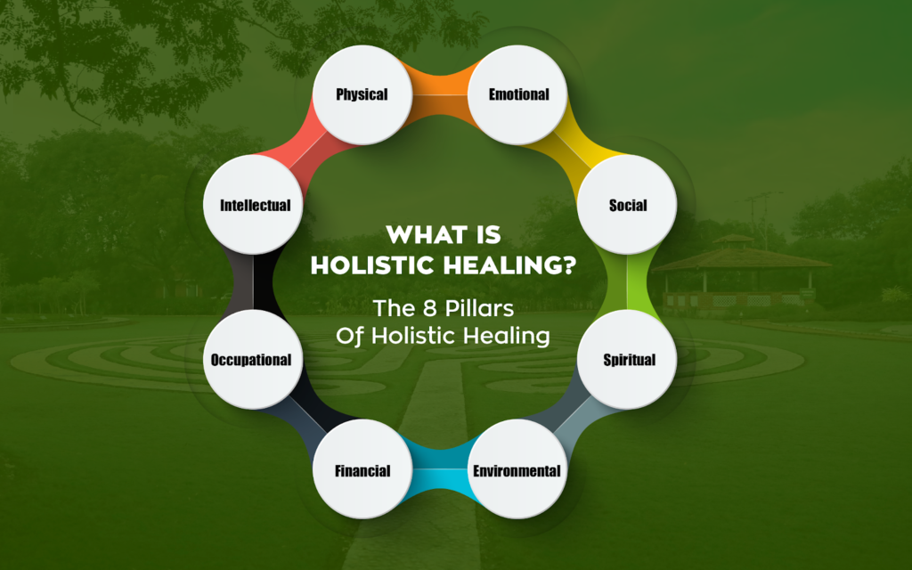 What is Holistic Healing?